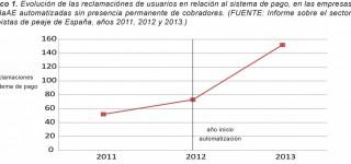 FOMENTO PONE EN CUESTIÓN LOS MODELOS DE COBRO AUTOMATIZADOS