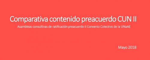 DOCUMENTACIÓN ASAMBLEAS PREACUERDO CUN II